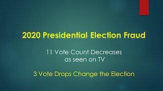 Irrefutable Proof: 2020 Presidential Election Fraud