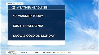 Sunny and warm heading into the weekend