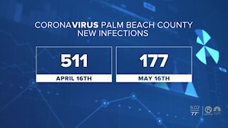 Coronavirus cases down in all 50 states, but Florida leads in deaths