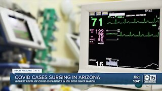 Arizona sees highest level of COVID-19 patients in ICU beds since March
