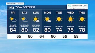 Dry weather continues into weekend