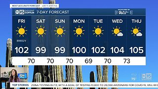Slight relief from triple-digit highs for the weekend