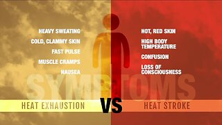 How to spot and treat heat exhaustion vs. heat stroke