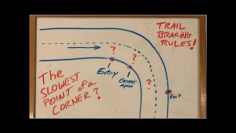 Trail Braking & The Slowest Point in a Curve