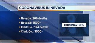 Nevada COVID-19 update for April 25