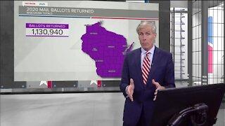 Voting data so far in Wisconsin
