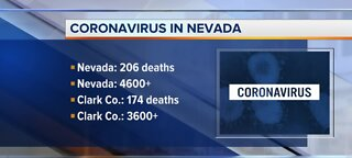 Nevada COVID-19 update for April 26