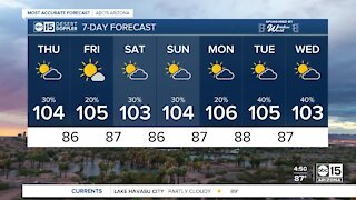 Rain chances linger as temperatures stay slightly below normal