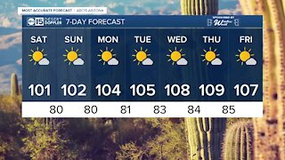 Triple-digits and sunny throughout the weekend
