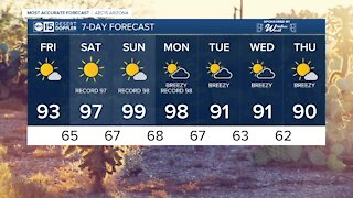 FORECAST: First 90s of the year today! Hot Easter weekend ahead