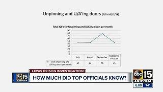 Arizona prison data shows extent of broken lock chaos at Lewis Prison
