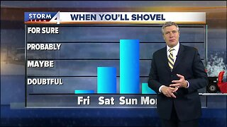Scattered snow showers Thursday, more snow on the way for this weekend