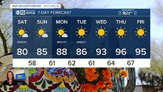 Temps continue to warm up into next week