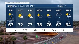 Rain chances continue Friday