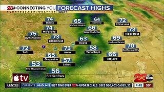 23ABC Morning Weather for Monday, April 13, 2020