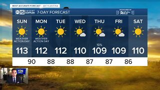 FORECAST: Excessive Heat Warning extended through Monday!