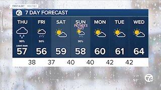 Rain showers return