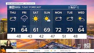 Clouds return ahead of more rain chances