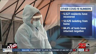 Kern County public health announces four more COVID-19 related deaths