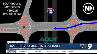 New type of interchange project underway at I-10 and Houghton