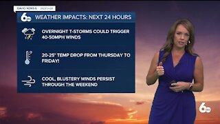 Rachel Garceau's Idaho News 6 forecast 5/6/21