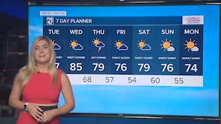 Today's Forecast: Early shower chances north of I-96; otherwise partly cloudy and warm