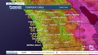 ABC 10News Pinpoint Weather for Mon. July 5, 2021
