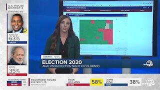 Taking a closer look at Colorado ballot measures