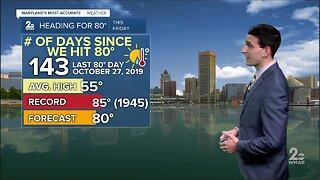 Near Record Warmth Friday