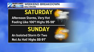 The Heat Peaks This Weekend