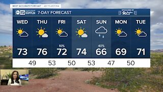 Cooler today as disturbances move our way