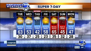 Milder for Tuesday, snow by Thursday