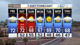 Dry start to the weekend ahead of rain chances