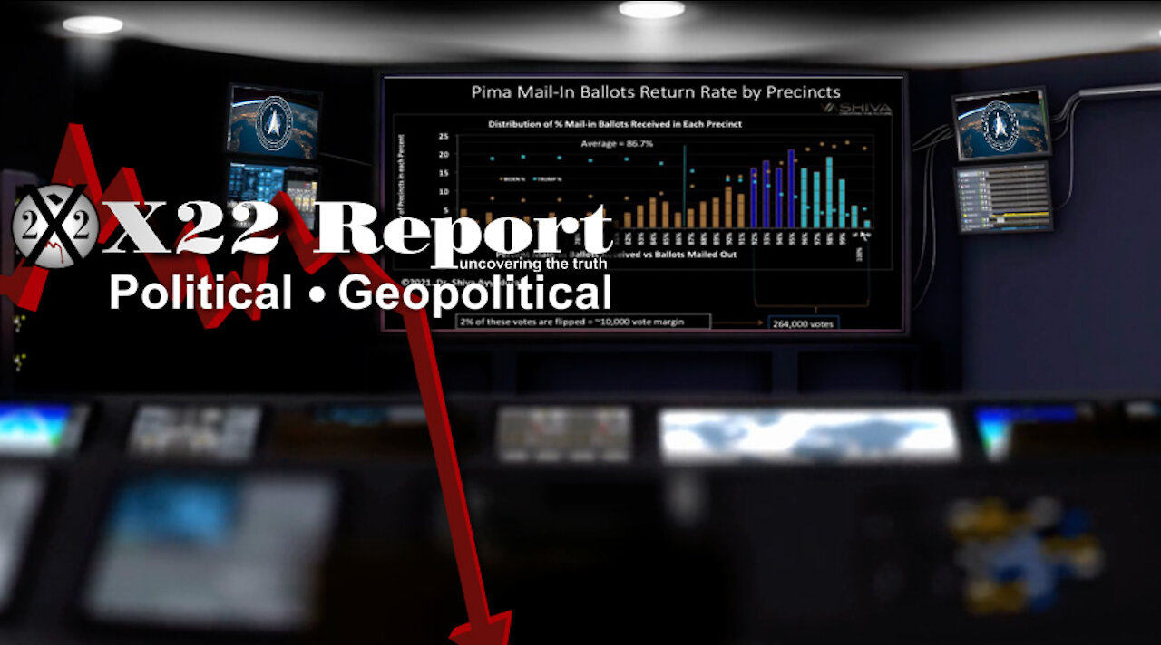X22Report: Election Was Rigged & Stolen!! Decertify Or Name The Real Winner!! Buckle Up!! - Must Video