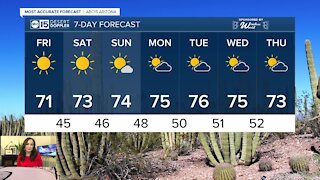FORECAST: Slightly cooler temps Friday with a Valley high of 71