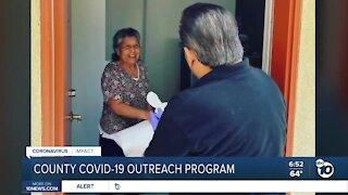 County Covid-19 testing outreach program