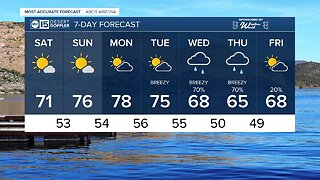 Valley expected to dry out Saturday, temps to warm up