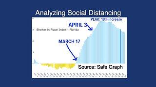 Safe Graph Data | Greg's Geek Fix