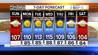 FORECAST: Record-breaking heat ahead