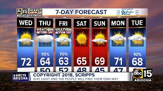 Valley rain chances return Thursday