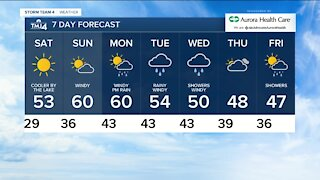 Spring officially begins Saturday with temps near 60
