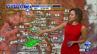 Partly cloudy, with scattered storms Saturday