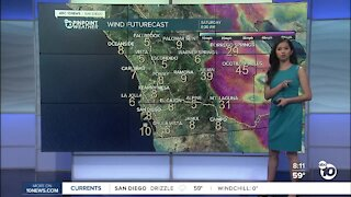 ABC 10News Pinpoint Weather for Sat. March 20, 2021