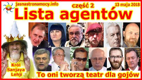 Lista agentów! To oni tworzą teatr dla gojów - część 2!