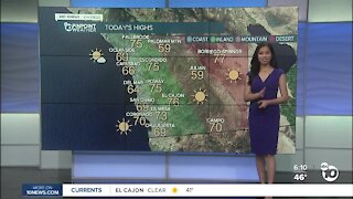 Melissa's Forecast: Mostly Sunny Weekend