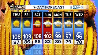 Hot weather continues