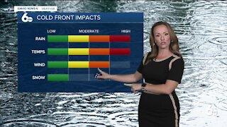 Rachel Garceau's Idaho News 6 forecast 9/17/21