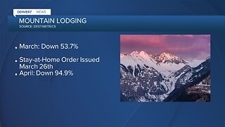 Mountain lodging took a big hit starting in March