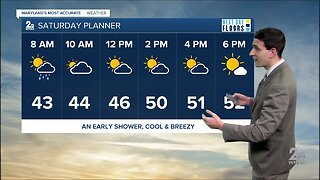 Cooler Temps This Weekend