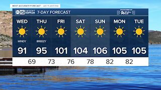 Forecast: Much cooler temps today with a Valley high set at 91.